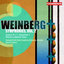 Weinberg: Sinfonie Vol.2